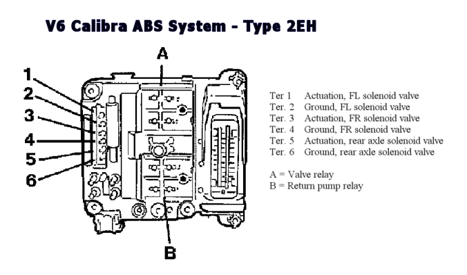 the operation of the abs solenoid valves can be tested with a vauxhall/opel/ gm tech1 handheld scanner  the tech1 allows you to initiate a test on each  of
