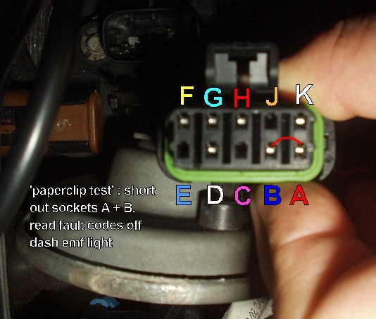 Calibra V6 : Bosch Motronic 2 8 ECU info & fault codes