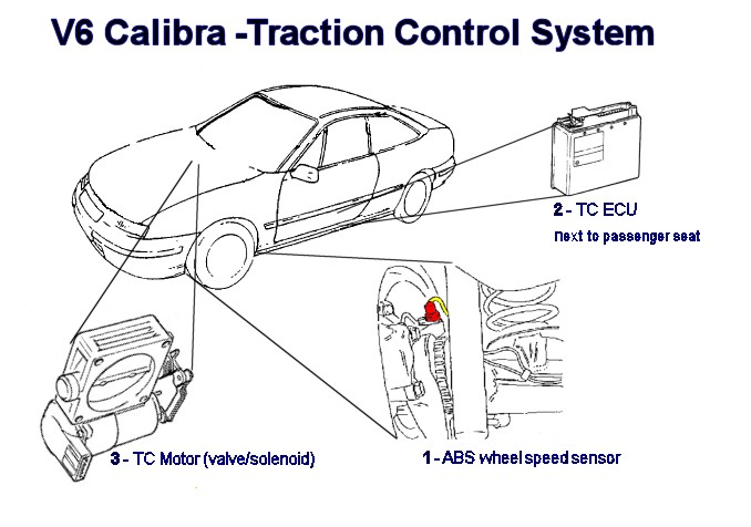 calibra v6 traction control and abs system diagnostics. Black Bedroom Furniture Sets. Home Design Ideas